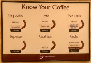 Know your coffees at Coffee Wagera
